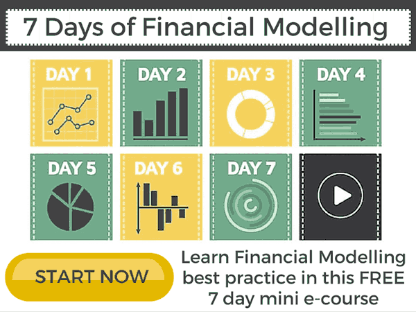 Financial modeling spreadsheets templates functions and for Financial modelling templates