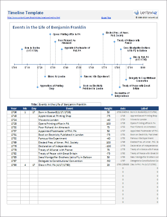 Ediblewildsus  Nice Excel Timeline Template  How To Create A Timeline In Excel With Fair Excel Timeline Template With Astounding How Many Columns In Excel  Also True False Excel In Addition Separate Text In Excel And Excel Vision As Well As How To Ungroup In Excel Additionally What Is A Cell In Excel From Vertexcom With Ediblewildsus  Fair Excel Timeline Template  How To Create A Timeline In Excel With Astounding Excel Timeline Template And Nice How Many Columns In Excel  Also True False Excel In Addition Separate Text In Excel From Vertexcom