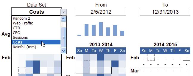 Calendar Heat Map Chart Template