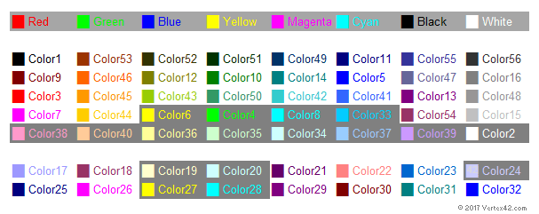 Custom Number Format Color Codes