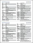 Tnpsc group 2 syllabus 2015 download
