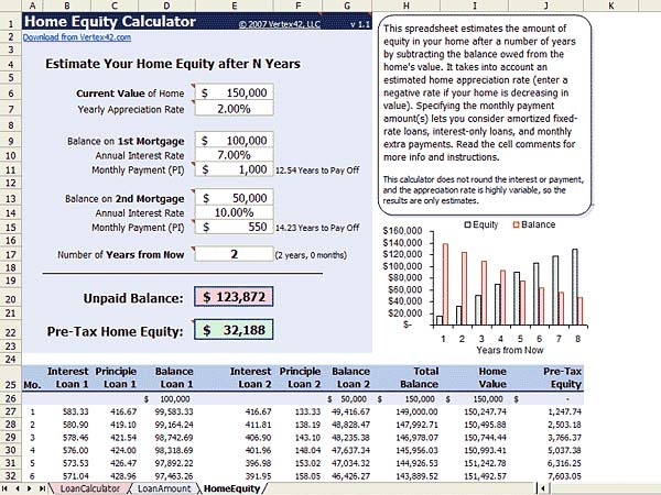 Home Equity Calculator Free Home Equity Loan Calculator For Excel .