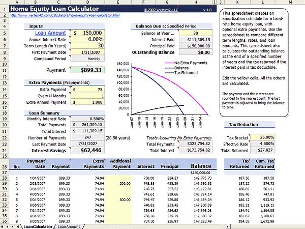 Home Equity Loan Calculator for Excel