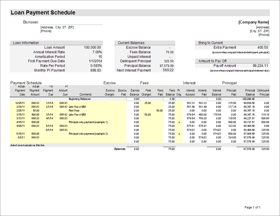 Loan amortization schedule and calculator for Construction disbursement schedule