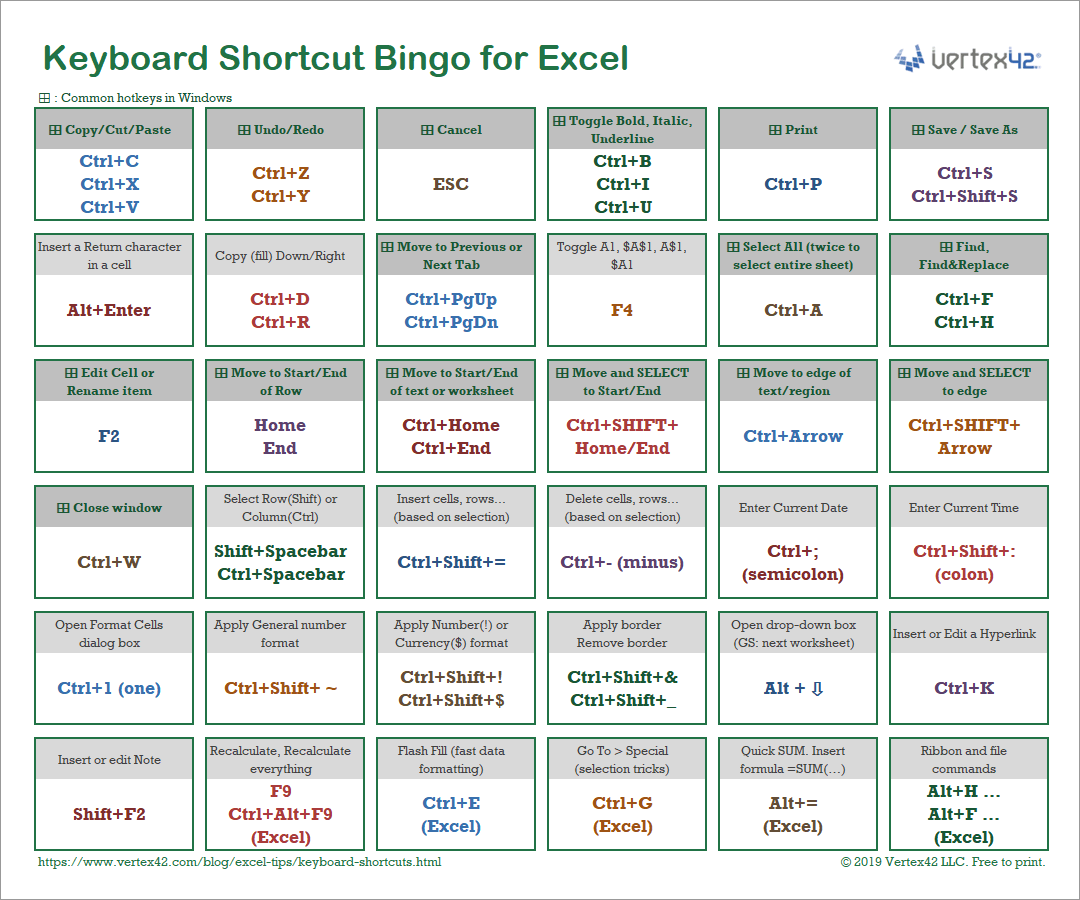 Keyboard Shortcut Bingo for Excel