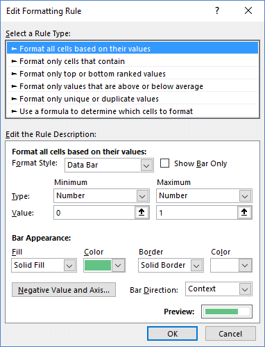 Progress Bar in Excel via Conditional Formatting