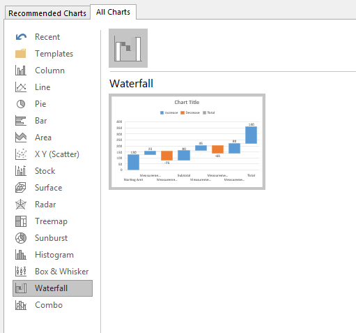 Insert Waterfall Chart in Excel